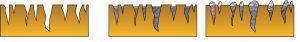 Ce schéma détaille l'effet du produit Surefoot sur une surface.